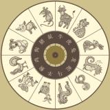 chinesisches astrologie und sternzeichen 2017 jahr des feuer hahns. Black Bedroom Furniture Sets. Home Design Ideas